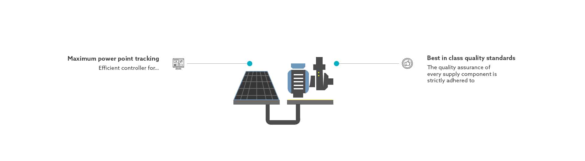 Solar Water Pump - Mahindra Susten