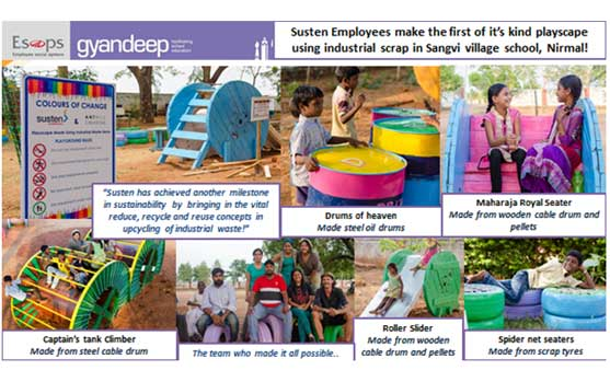 Creating Play - Mahindra Susten